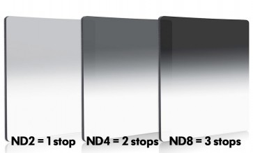 Nd4 Verloop Filter Cokin P Style